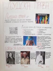 Људска права